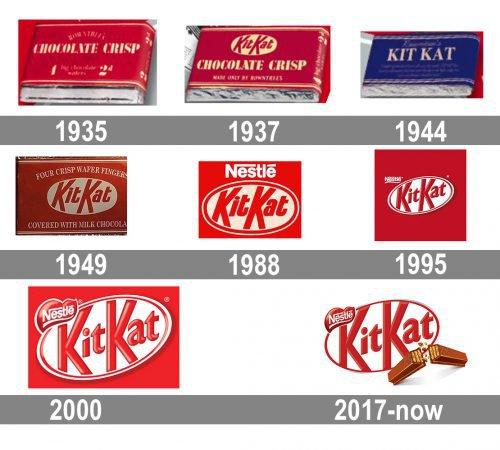 لوگوی kitkat در طول زمان